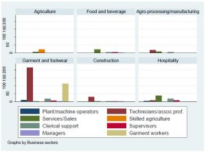 jobs-required-by-position migration